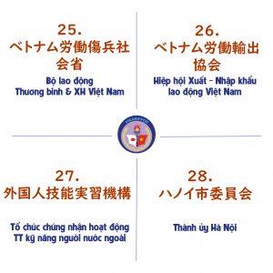 28 từ vựng tiếng Nhật chuyên ngành Phái cử nhân lực (xuất khẩu lao động Nhật Bản)